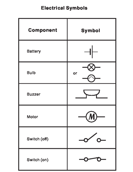 Electrical symbols | Tactile